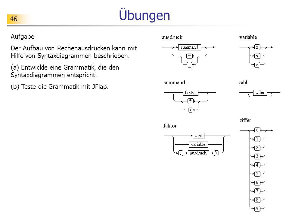 Übungen Aufgabe. Der Aufbau von Rechenausdrücken kann mit Hilfe von Syntaxdiagrammen beschrieben.