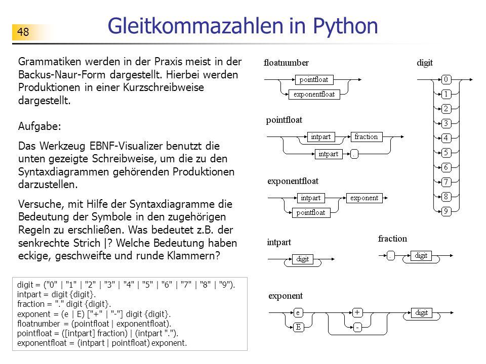 Gleitkommazahlen in Python