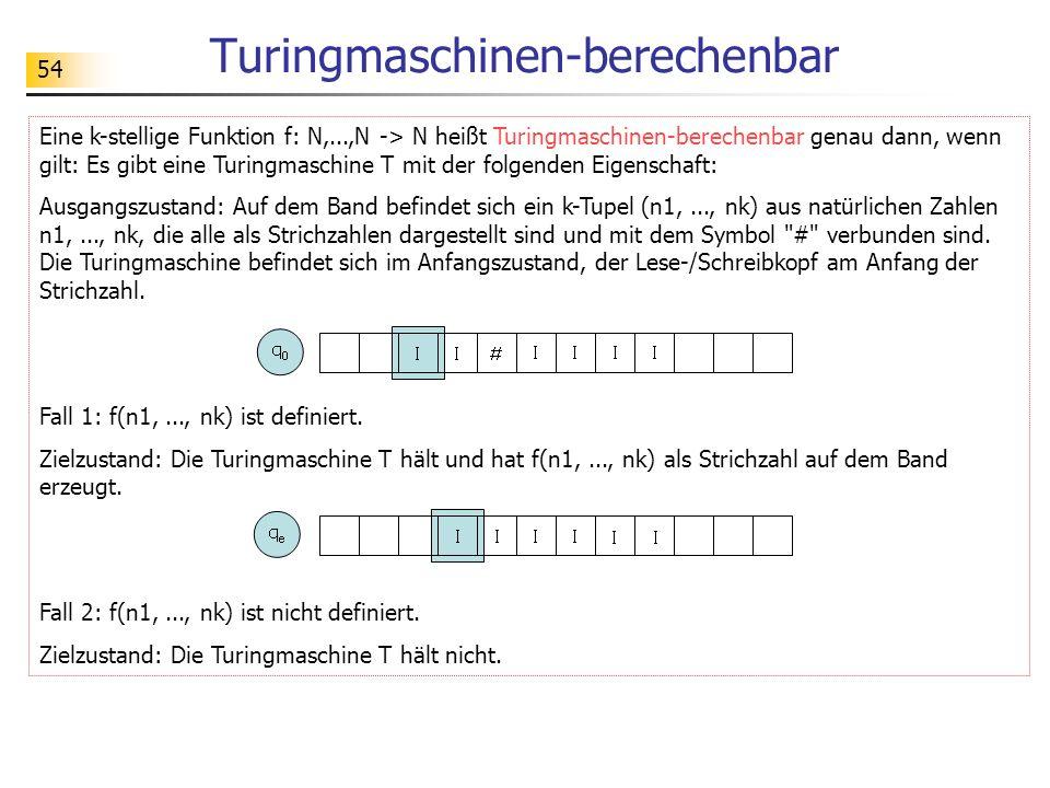 Turingmaschinen-berechenbar