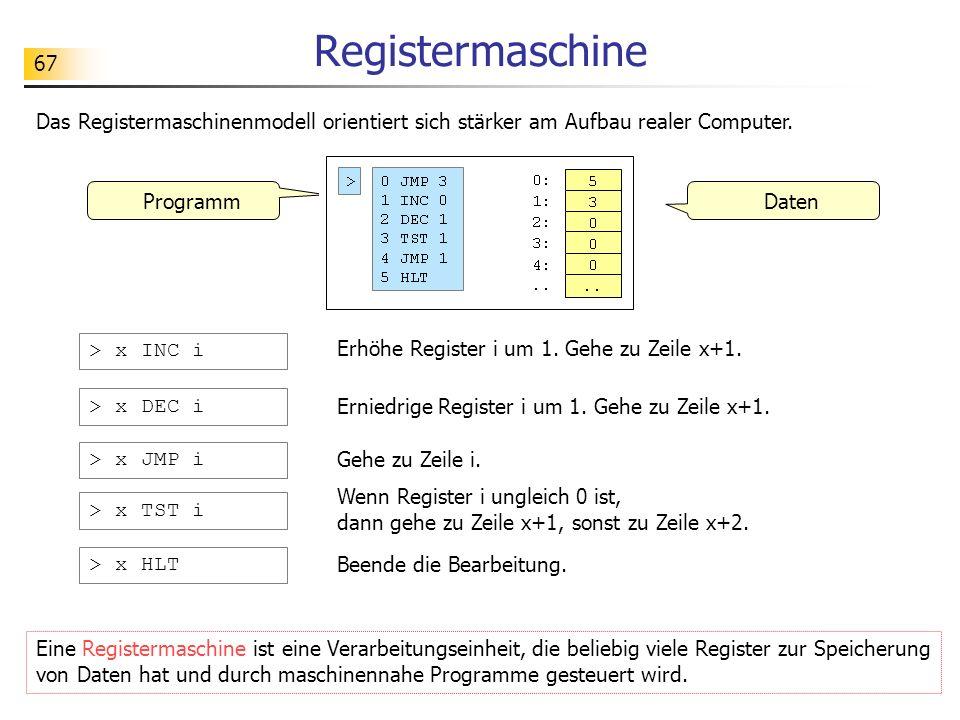 Registermaschine Das Registermaschinenmodell orientiert sich stärker am Aufbau realer Computer. Programm.