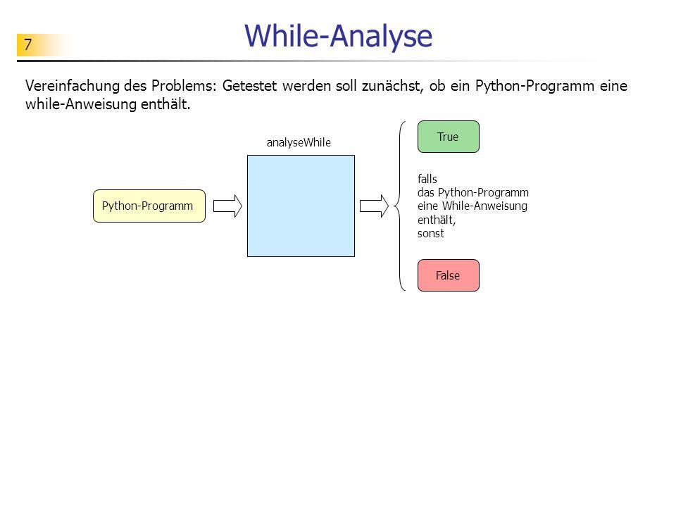 While-Analyse Vereinfachung des Problems: Getestet werden soll zunächst, ob ein Python-Programm eine while-Anweisung enthält.