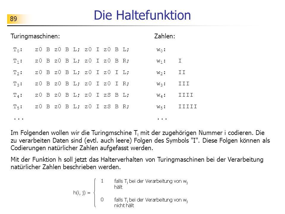 Die Haltefunktion Turingmaschinen: Zahlen:
