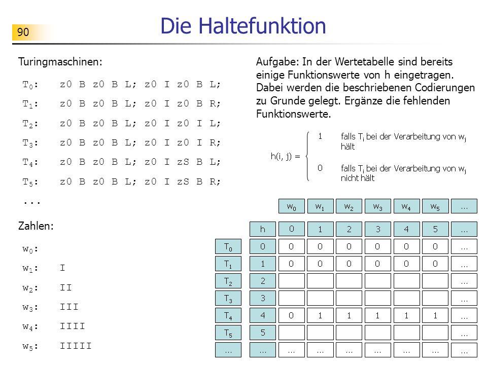 Die Haltefunktion Turingmaschinen: