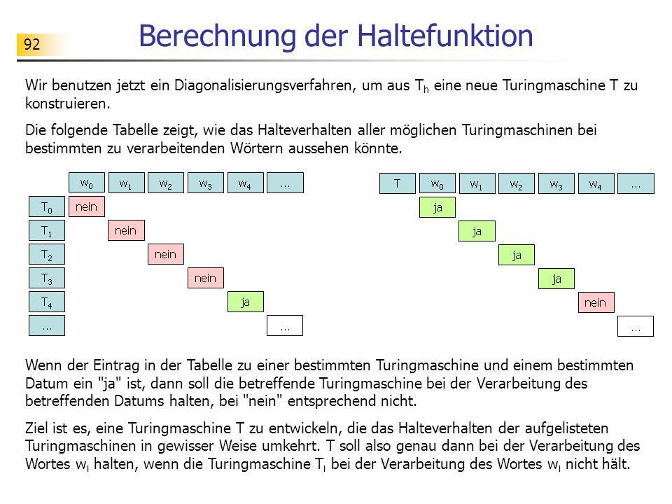 Berechnung der Haltefunktion