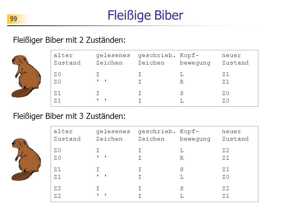 Fleißige Biber Fleißiger Biber mit 2 Zuständen: