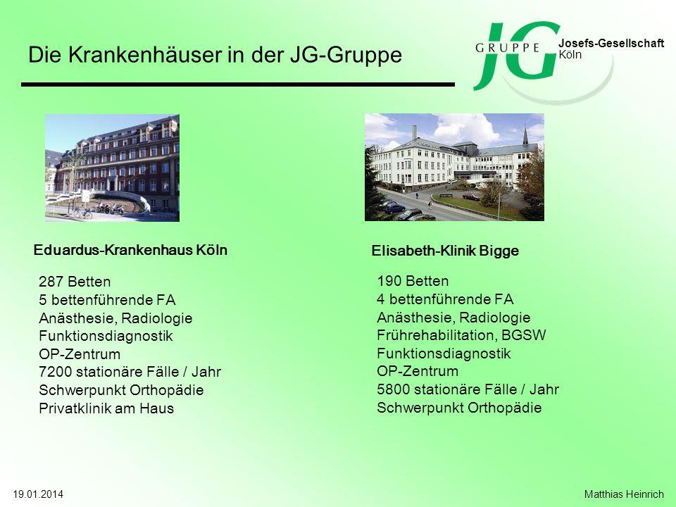 Die Krankenhäuser in der JG-Gruppe