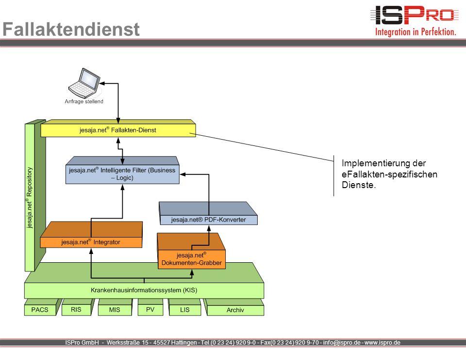 Fallaktendienst Implementierung der eFallakten-spezifischen Dienste.
