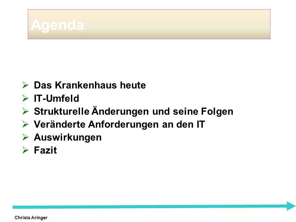 Agenda Das Krankenhaus heute IT-Umfeld