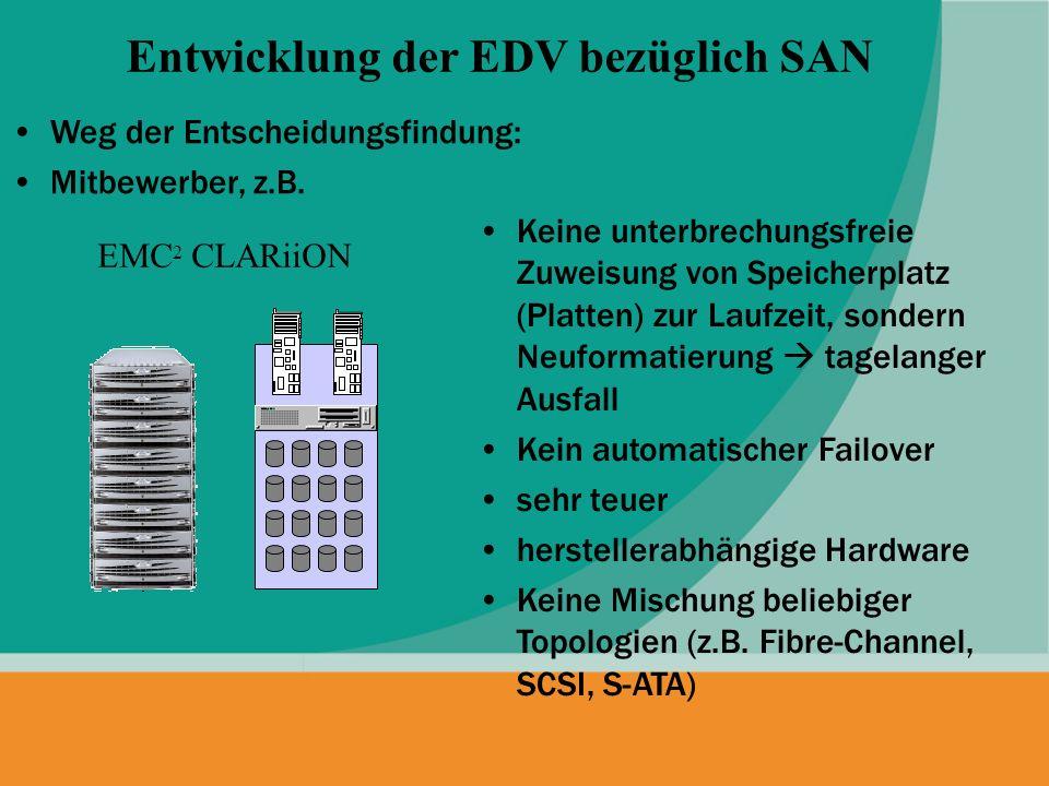 Entwicklung der EDV bezüglich SAN