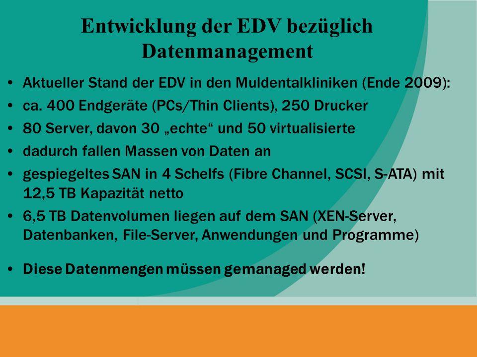 Entwicklung der EDV bezüglich Datenmanagement