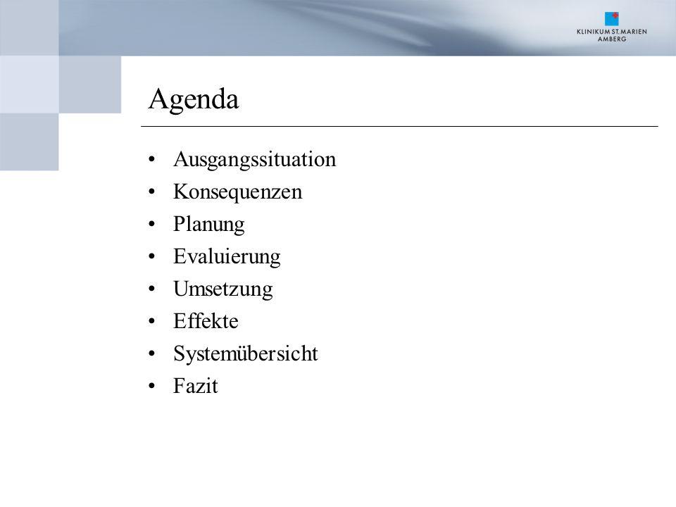 Agenda Ausgangssituation Konsequenzen Planung Evaluierung Umsetzung