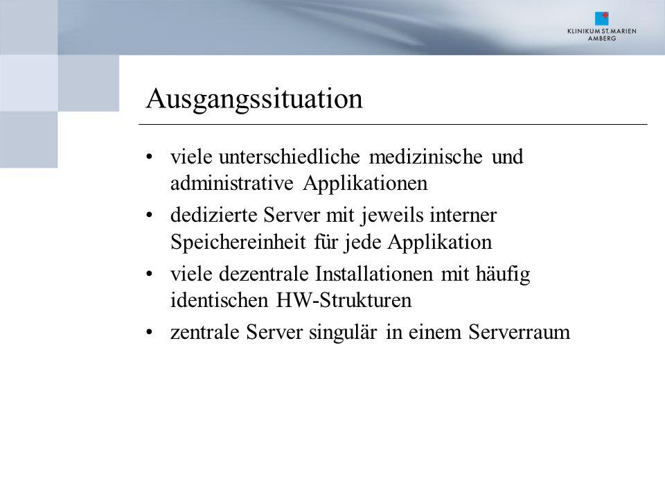 Ausgangssituation viele unterschiedliche medizinische und administrative Applikationen.