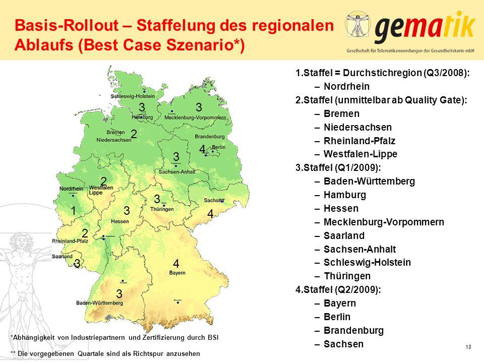Basis-Rollout – Staffelung des regionalen Ablaufs (Best Case Szenario