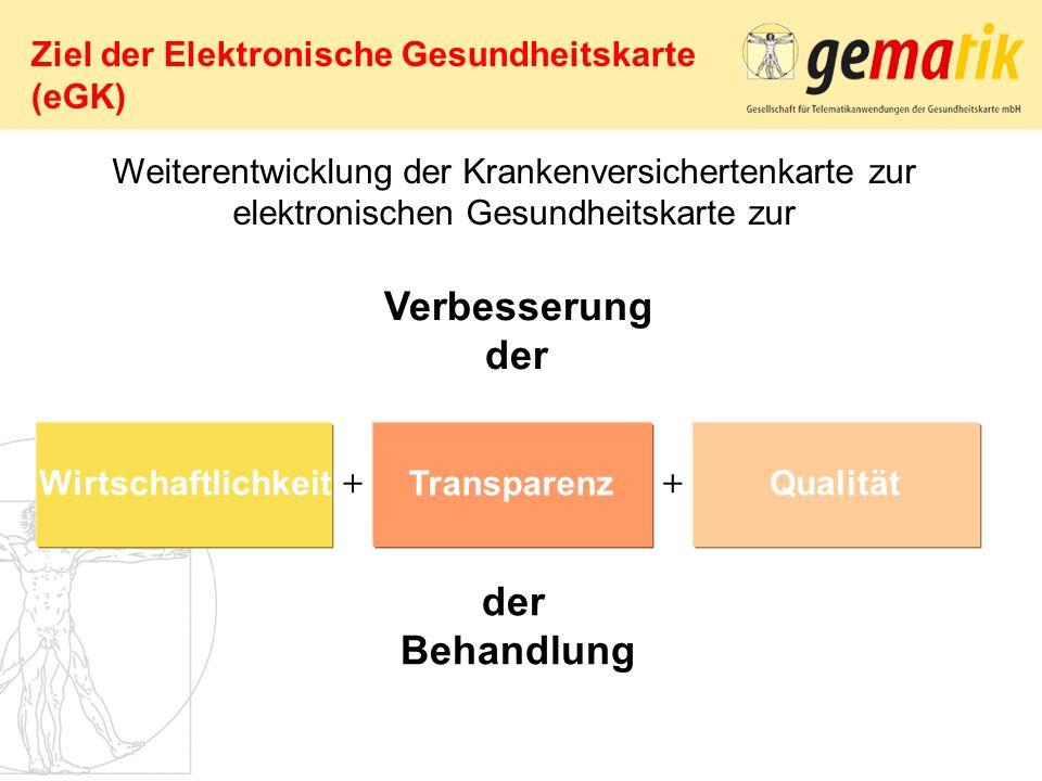 Ziel der Elektronische Gesundheitskarte (eGK)
