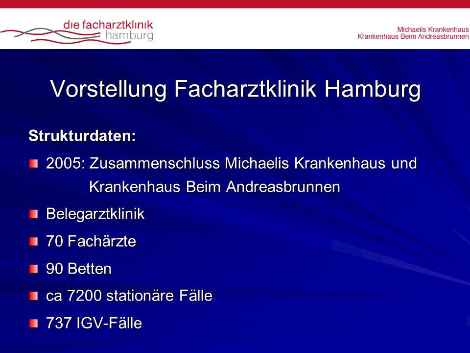 Vorstellung Facharztklinik Hamburg