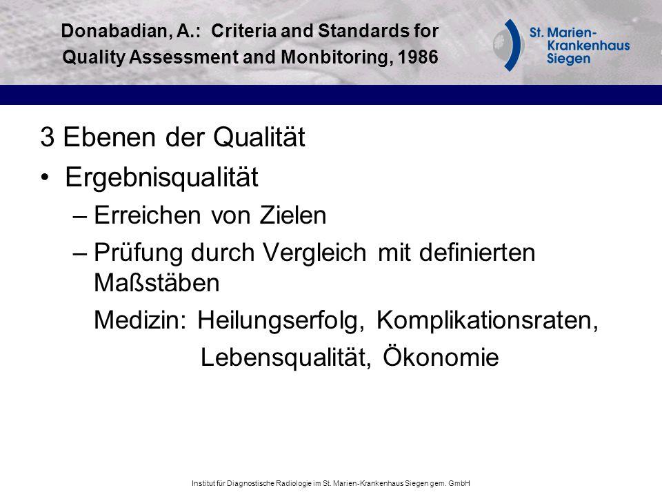 3 Ebenen der Qualität Ergebnisqualität Erreichen von Zielen