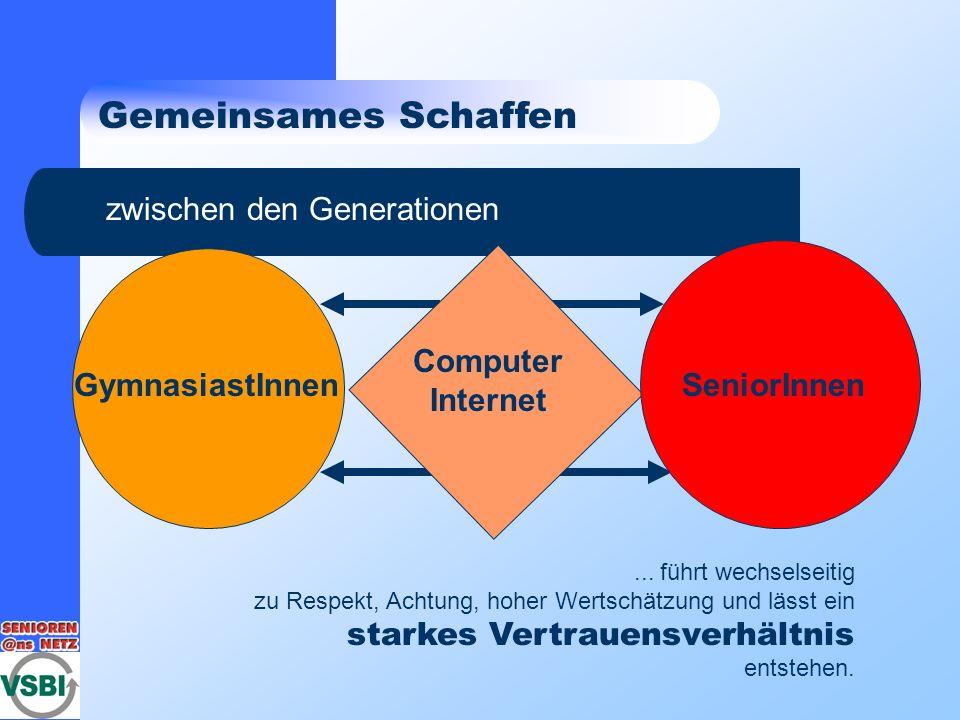 Gemeinsames Schaffen zwischen den Generationen Computer Internet