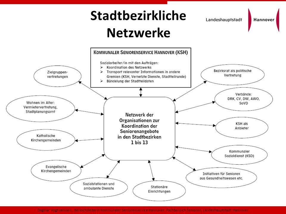 Stadtbezirkliche Netzwerke