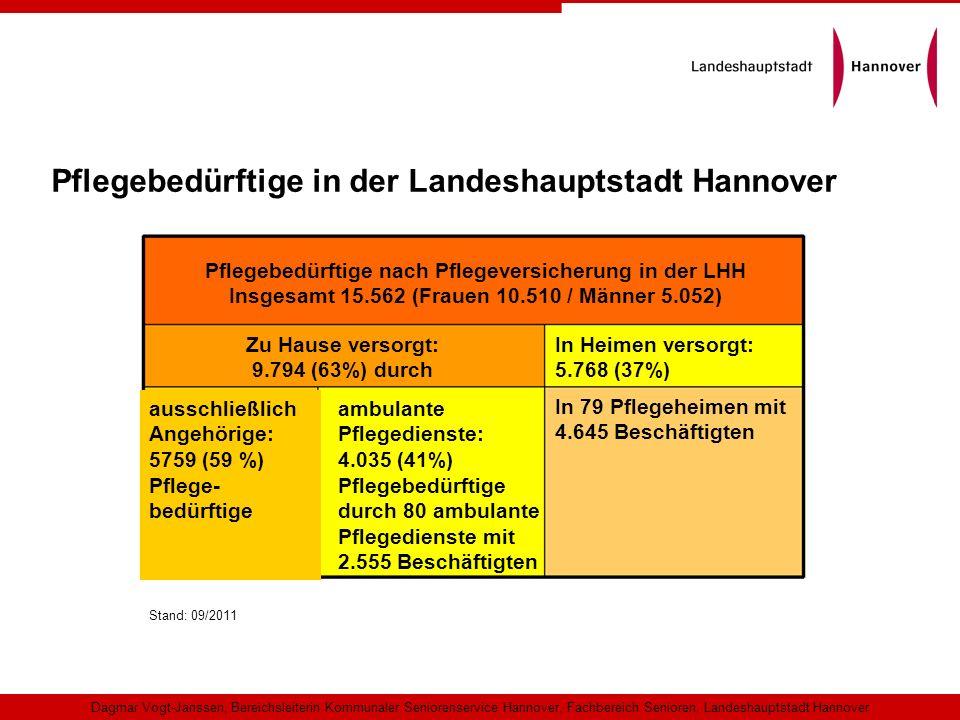 Pflegebedürftige in der Landeshauptstadt Hannover