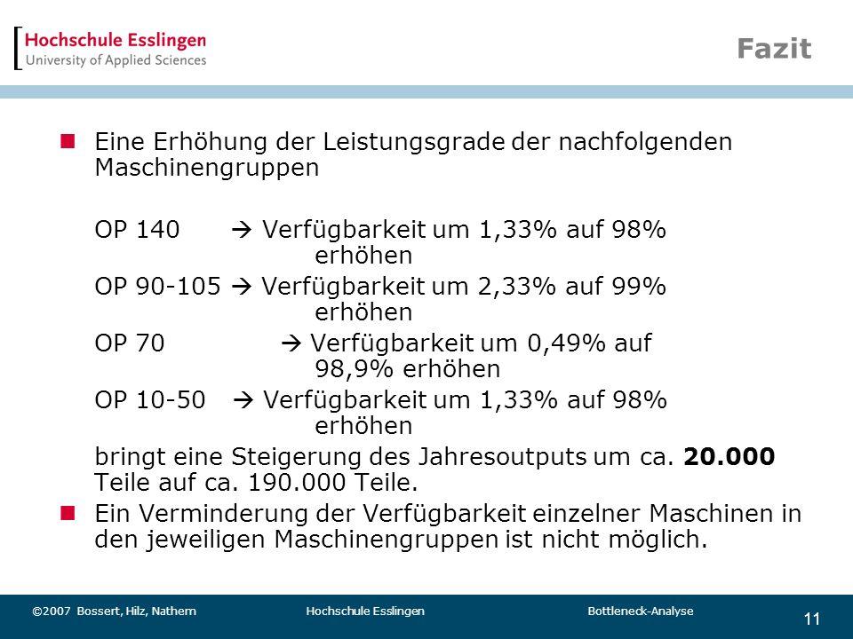 Fazit Eine Erhöhung der Leistungsgrade der nachfolgenden Maschinengruppen. OP 140  Verfügbarkeit um 1,33% auf 98% erhöhen.
