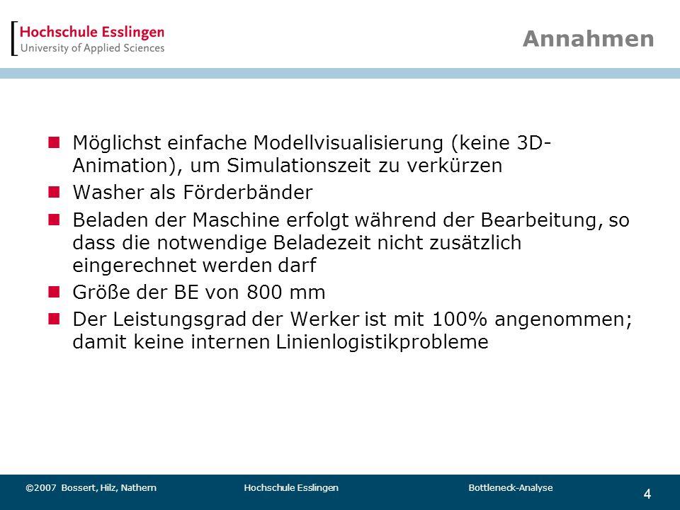 Annahmen Möglichst einfache Modellvisualisierung (keine 3D-Animation), um Simulationszeit zu verkürzen.