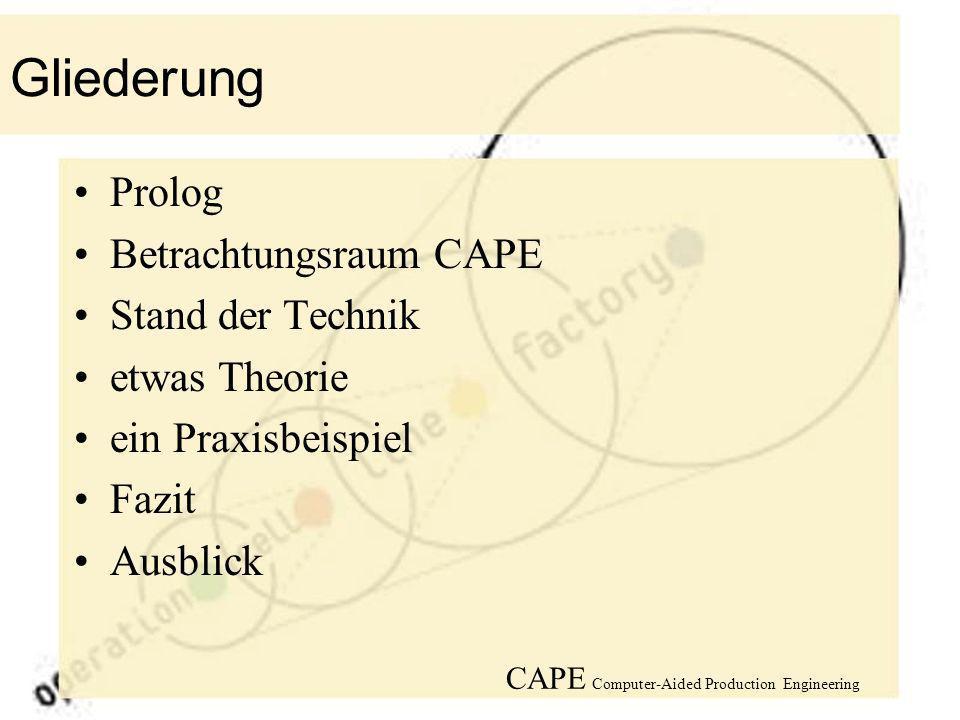 Gliederung Prolog Betrachtungsraum CAPE Stand der Technik