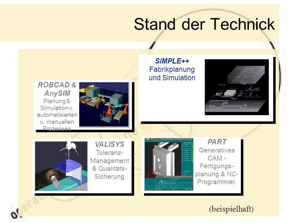 Stand der Technick (beispielhaft) SiMPLE++ Fabrikplanung