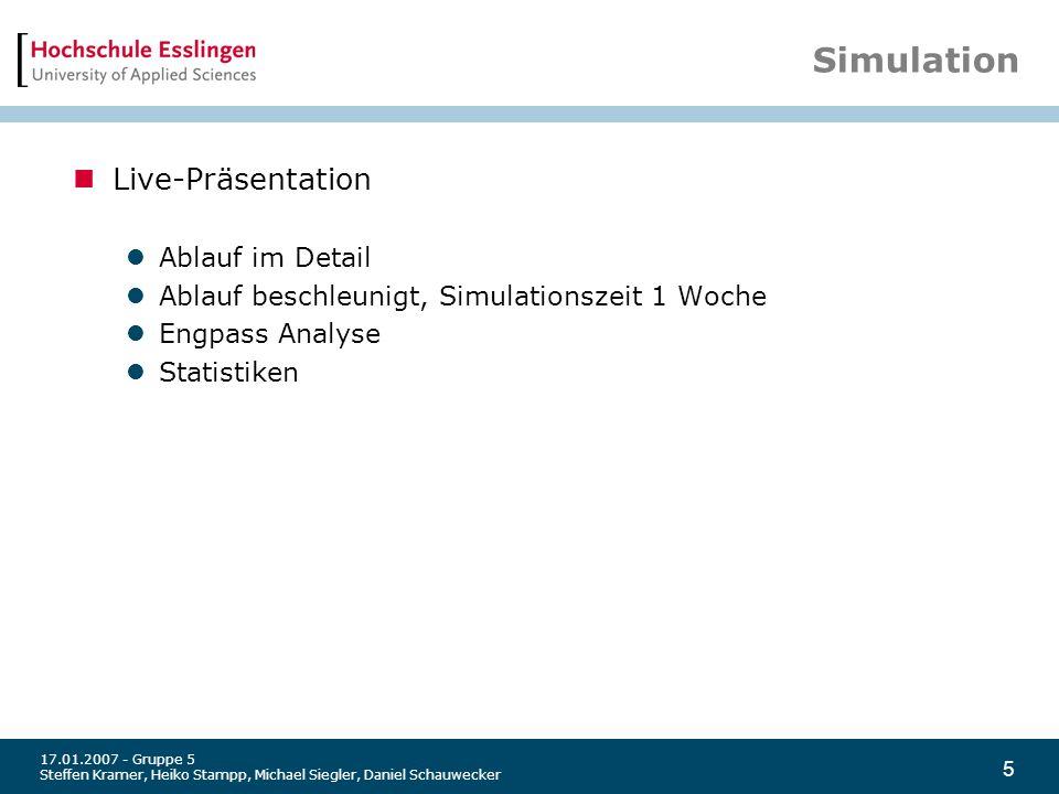 Simulation Live-Präsentation Ablauf im Detail