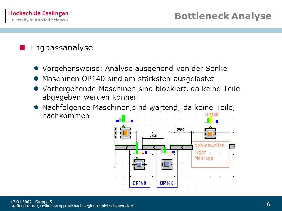 Bottleneck Analyse Engpassanalyse