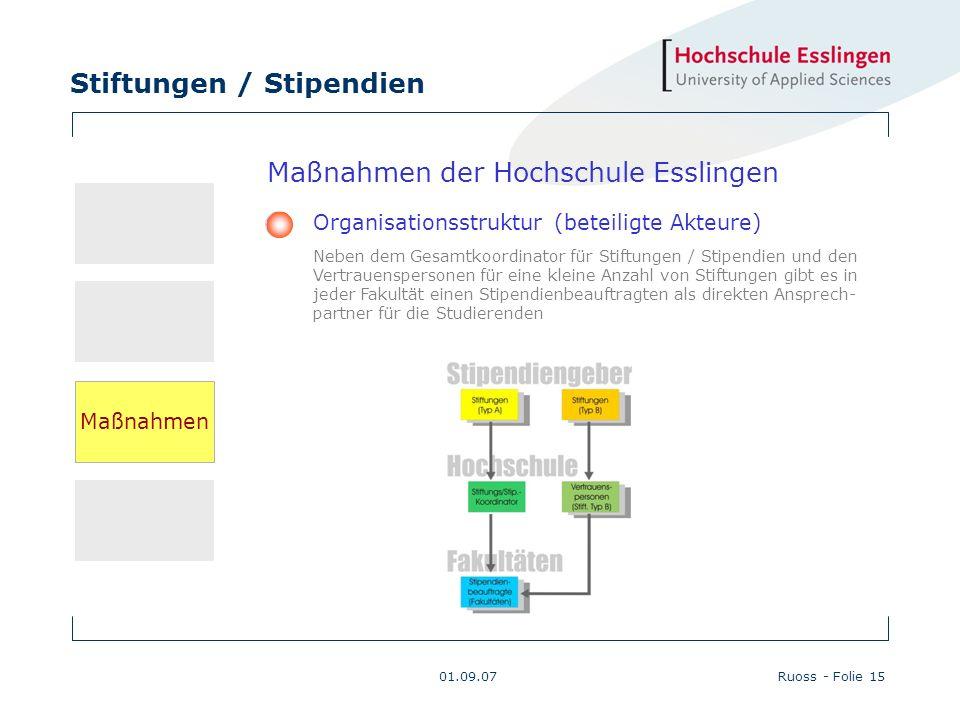 Maßnahmen der Hochschule Esslingen
