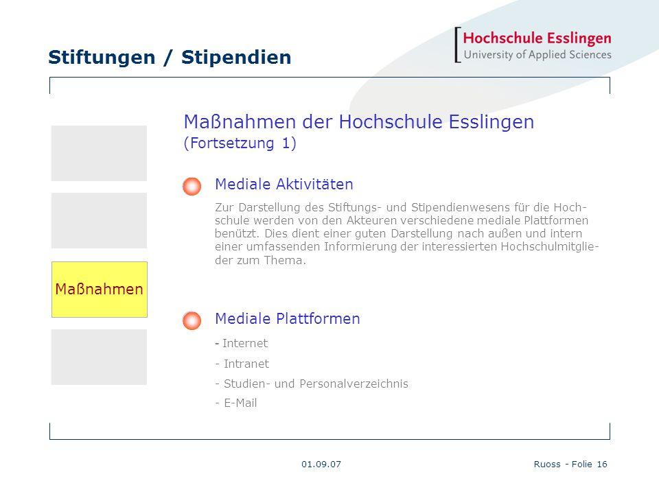 Maßnahmen der Hochschule Esslingen (Fortsetzung 1)
