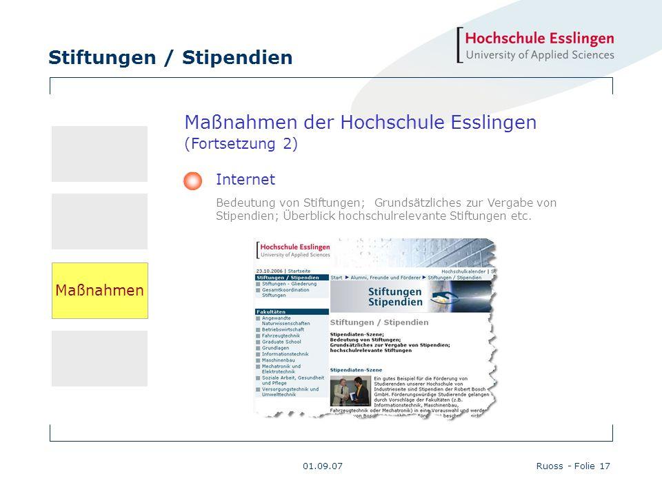 Maßnahmen der Hochschule Esslingen (Fortsetzung 2)