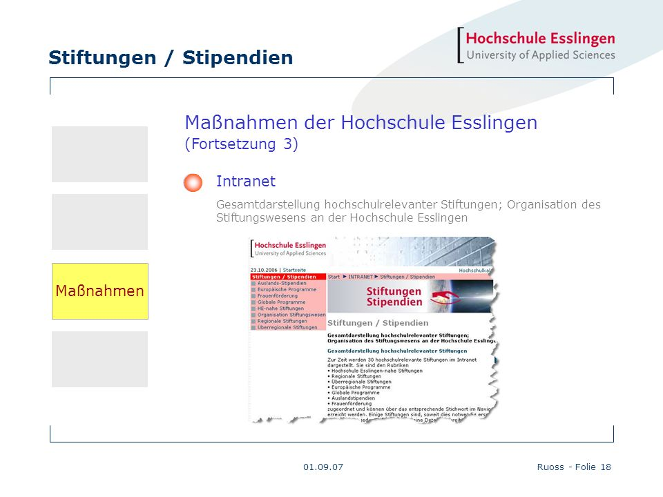 Maßnahmen der Hochschule Esslingen (Fortsetzung 3)