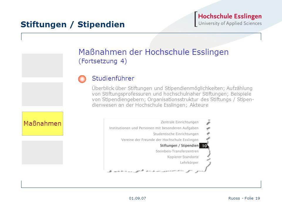Maßnahmen der Hochschule Esslingen (Fortsetzung 4)