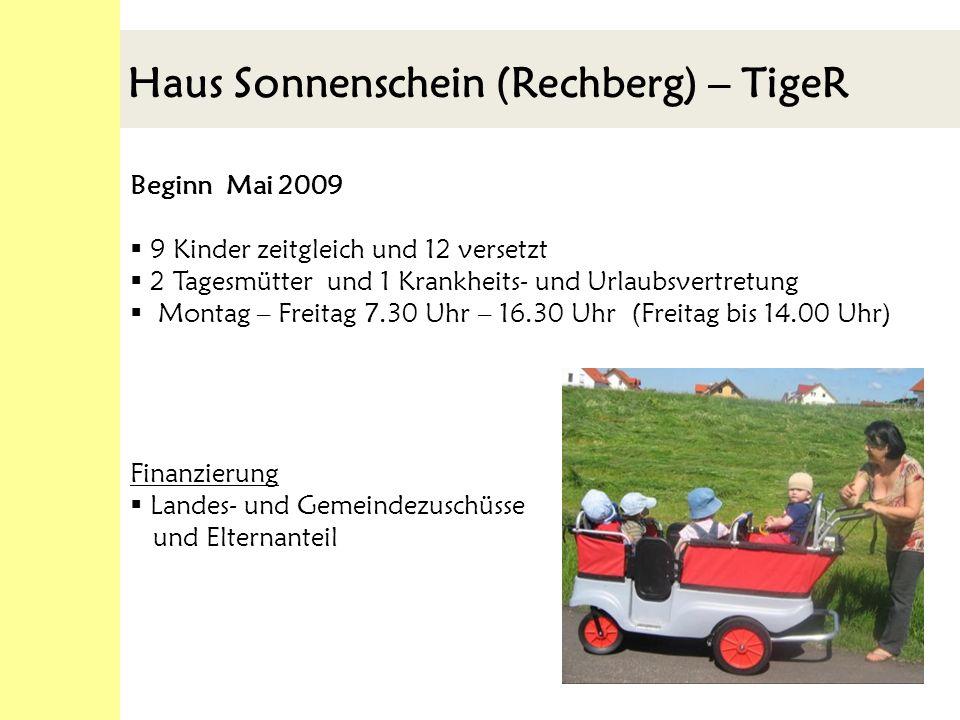 Haus Sonnenschein (Rechberg) – TigeR