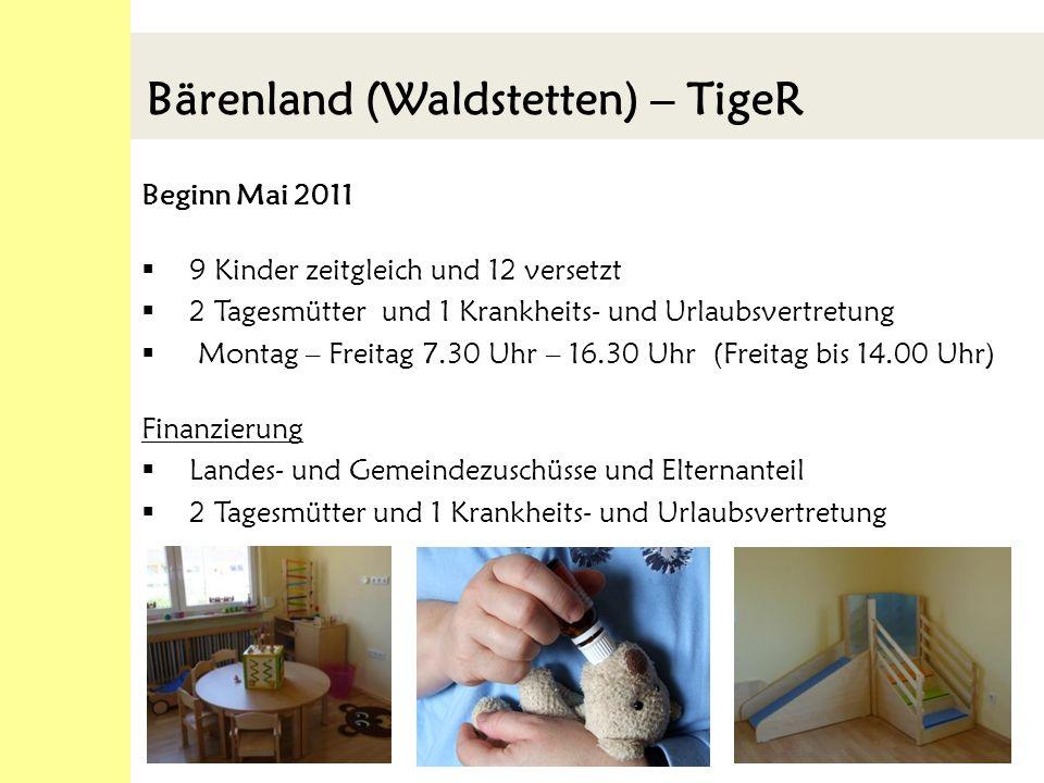 Bärenland (Waldstetten) – TigeR