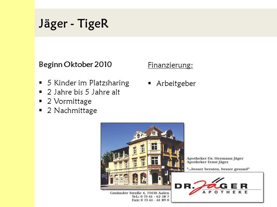 Jäger - TigeR Finanzierung: Beginn Oktober 2010 Arbeitgeber