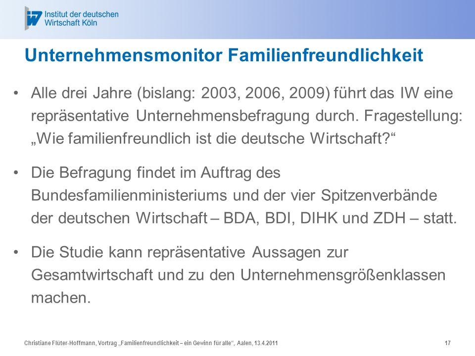 Unternehmensmonitor Familienfreundlichkeit