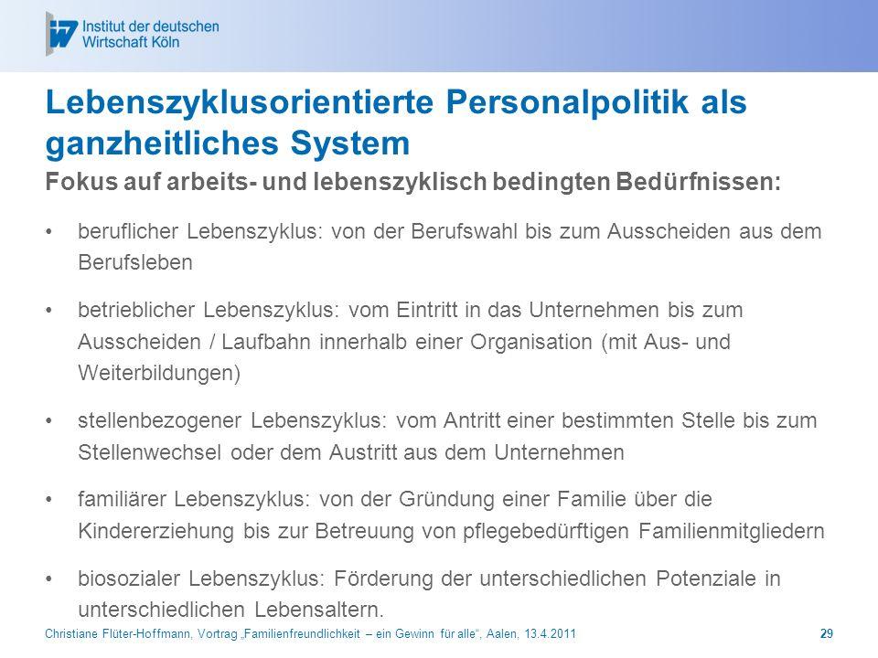 Lebenszyklusorientierte Personalpolitik als ganzheitliches System