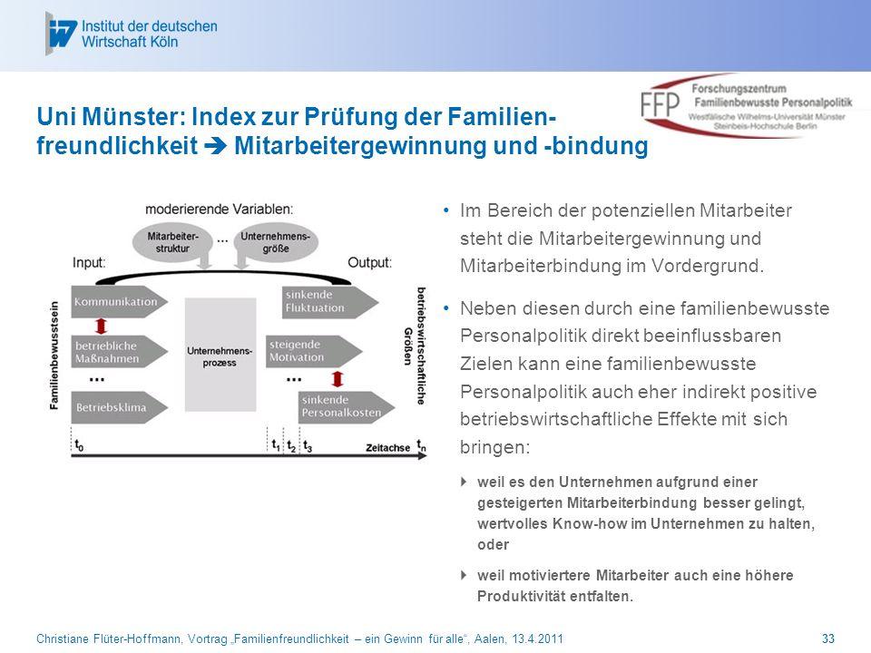Uni Münster: Index zur Prüfung der Familien- freundlichkeit  Mitarbeitergewinnung und -bindung