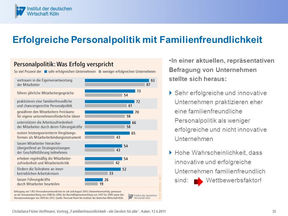 Erfolgreiche Personalpolitik mit Familienfreundlichkeit