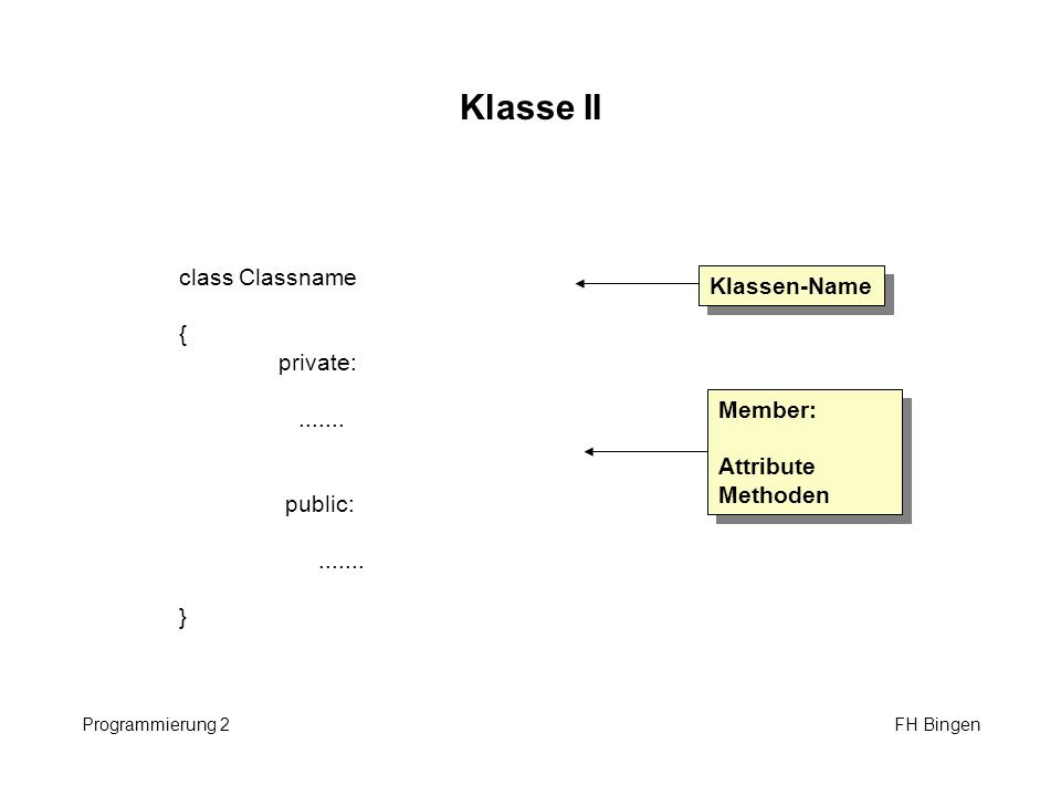 Klasse II class Classname Klassen-Name { private: ....... public: