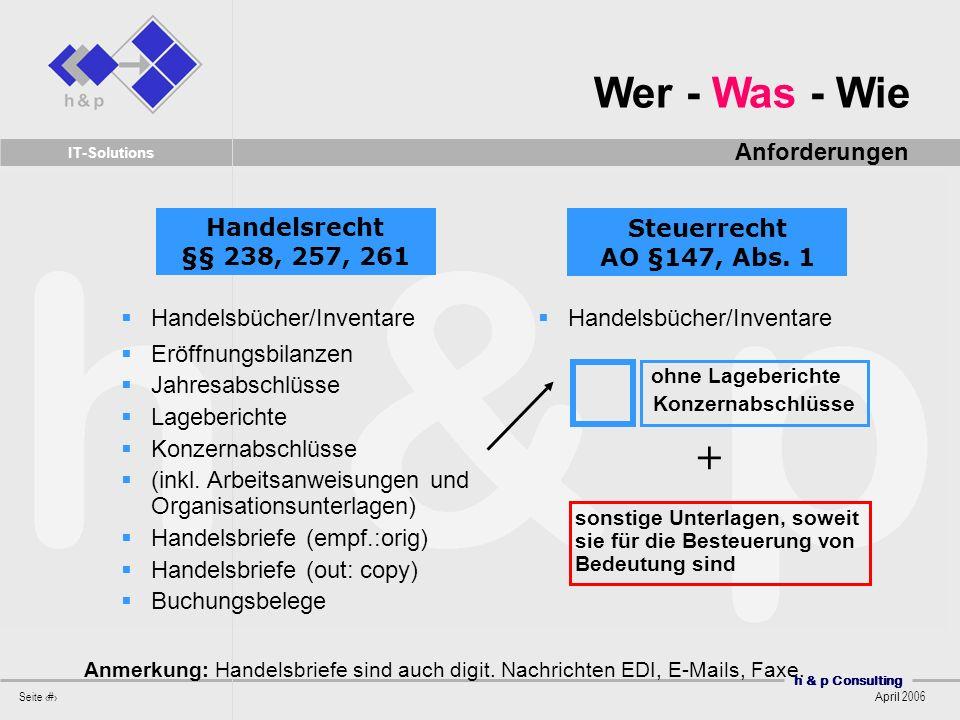 Wer - Was - Wie + Anforderungen Handelsrecht §§ 238, 257, 261