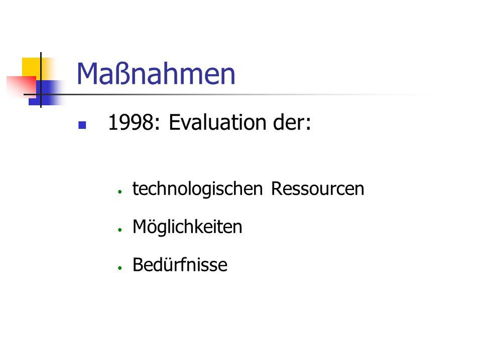 Maßnahmen 1998: Evaluation der: technologischen Ressourcen