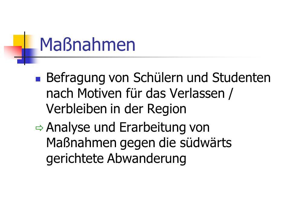 Maßnahmen Befragung von Schülern und Studenten nach Motiven für das Verlassen / Verbleiben in der Region.