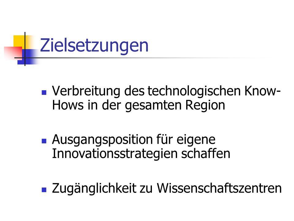 Zielsetzungen Verbreitung des technologischen Know-Hows in der gesamten Region. Ausgangsposition für eigene Innovationsstrategien schaffen.