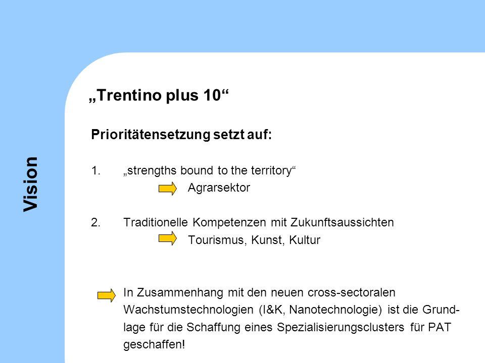 """Vision """"Trentino plus 10 Prioritätensetzung setzt auf:"""