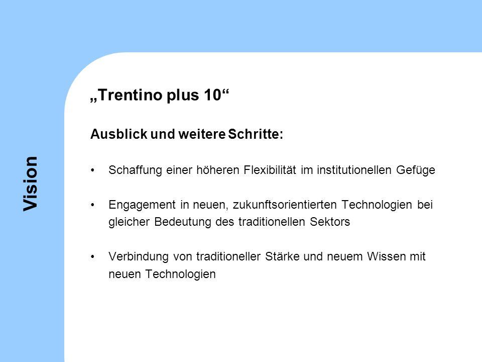 """Vision """"Trentino plus 10 Ausblick und weitere Schritte:"""
