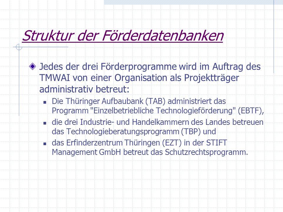 Struktur der Förderdatenbanken