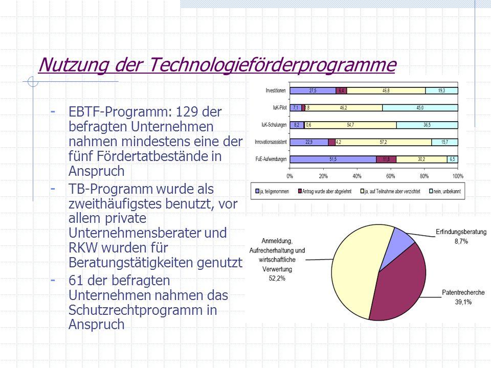 Nutzung der Technologieförderprogramme